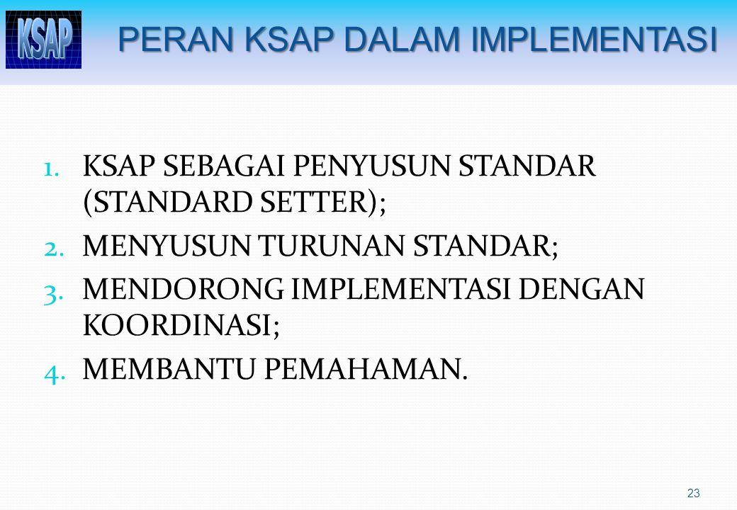 PERAN KSAP DALAM IMPLEMENTASI 23 1. KSAP SEBAGAI PENYUSUN STANDAR (STANDARD SETTER); 2. MENYUSUN TURUNAN STANDAR; 3. MENDORONG IMPLEMENTASI DENGAN KOO