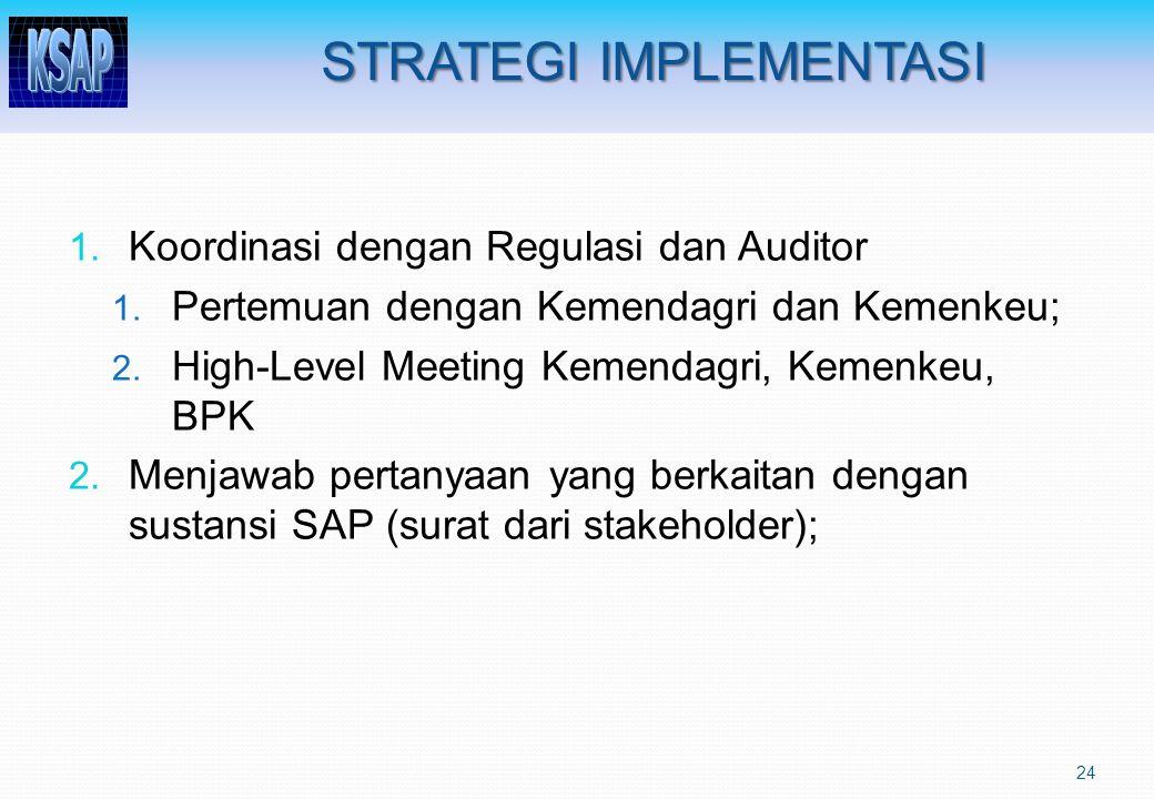 STRATEGI IMPLEMENTASI 24 1. Koordinasi dengan Regulasi dan Auditor 1. Pertemuan dengan Kemendagri dan Kemenkeu; 2. High-Level Meeting Kemendagri, Keme