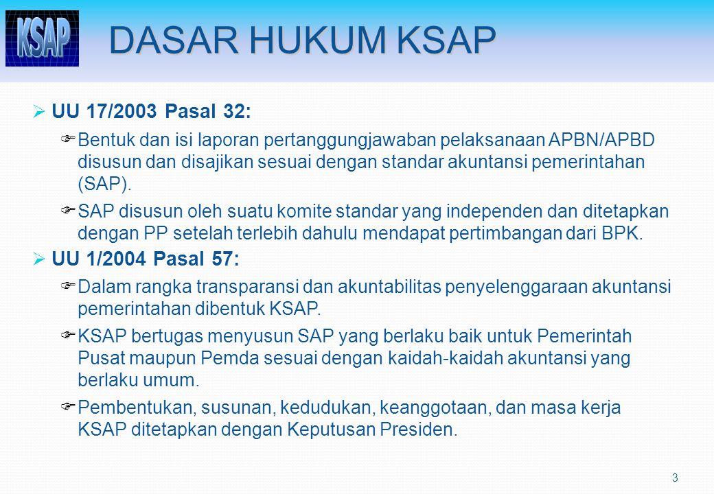DASAR HUKUM KSAP  UU 17/2003 Pasal 32:  Bentuk dan isi laporan pertanggungjawaban pelaksanaan APBN/APBD disusun dan disajikan sesuai dengan standar