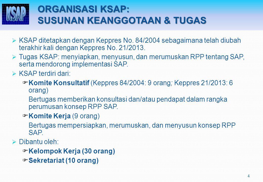 ORGANISASI KSAP: SUSUNAN KEANGGOTAAN & TUGAS  KSAP ditetapkan dengan Keppres No. 84/2004 sebagaimana telah diubah terakhir kali dengan Keppres No. 21