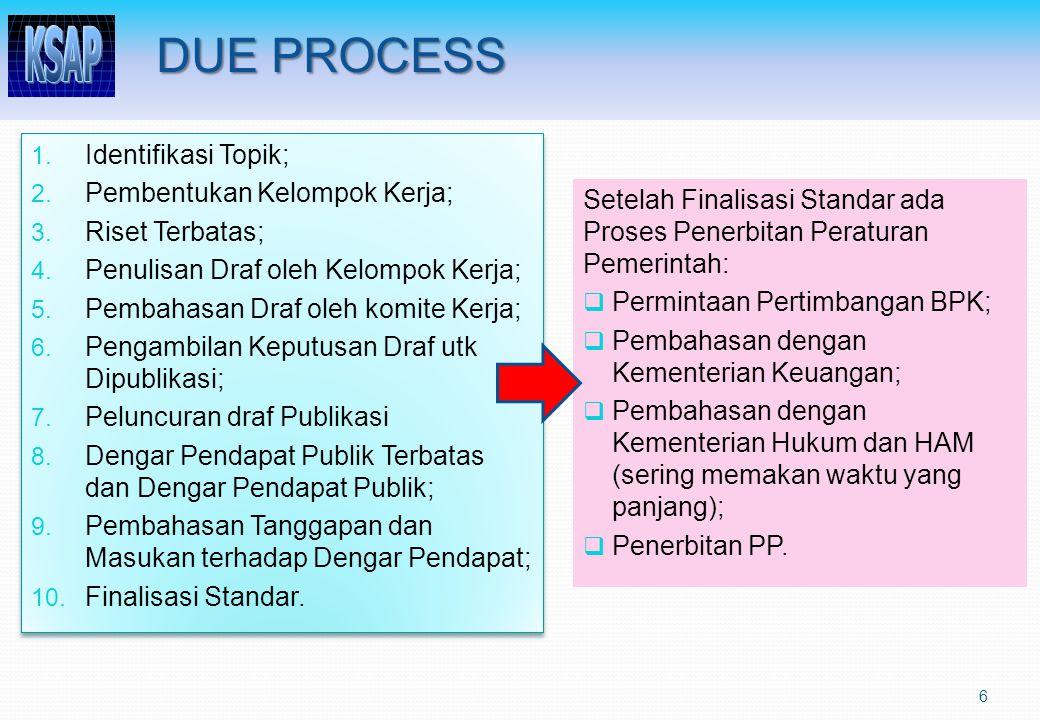 DUE PROCESS 6 1. Identifikasi Topik; 2. Pembentukan Kelompok Kerja; 3. Riset Terbatas; 4. Penulisan Draf oleh Kelompok Kerja; 5. Pembahasan Draf oleh