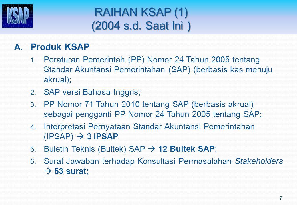 RAIHAN KSAP (1) (2004 s.d. Saat Ini ) 7 A. Produk KSAP 1. Peraturan Pemerintah (PP) Nomor 24 Tahun 2005 tentang Standar Akuntansi Pemerintahan (SAP) (
