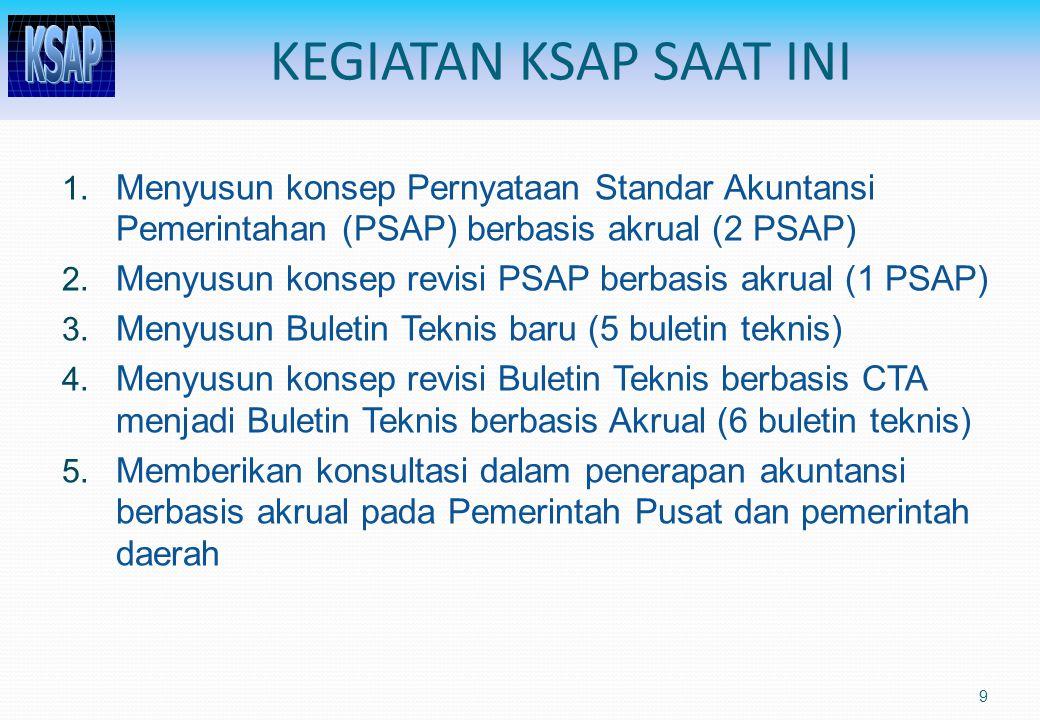 KEGIATAN KSAP SAAT INI 1. Menyusun konsep Pernyataan Standar Akuntansi Pemerintahan (PSAP) berbasis akrual (2 PSAP) 2. Menyusun konsep revisi PSAP ber