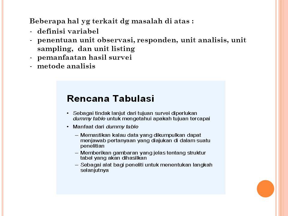 - definisi variabel - penentuan unit observasi, responden, unit analisis, unit sampling, dan unit listing - pemanfaatan hasil survei - metode analisis Beberapa hal yg terkait dg masalah di atas :