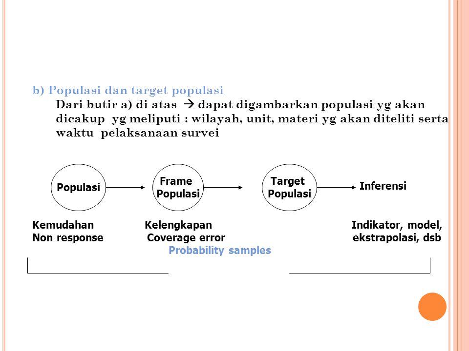 b) Populasi dan target populasi Dari butir a) di atas  dapat digambarkan populasi yg akan dicakup yg meliputi : wilayah, unit, materi yg akan diteliti serta waktu pelaksanaan survei Inferensi Kemudahan Kelengkapan Indikator, model, Non response Coverage error ekstrapolasi, dsb Probability samples Populasi Frame Populasi Target Populasi