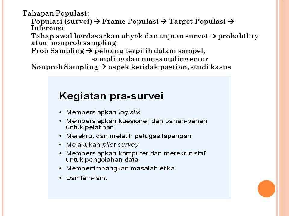 Tahapan Populasi: Populasi (survei)  Frame Populasi  Target Populasi  Inferensi Tahap awal berdasarkan obyek dan tujuan survei  probability atau nonprob sampling Prob Sampling  peluang terpilih dalam sampel, sampling dan nonsampling error Nonprob Sampling  aspek ketidak pastian, studi kasus