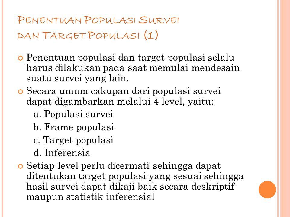 62 P ENENTUAN P OPULASI S URVEI DAN T ARGET P OPULASI (1) Penentuan populasi dan target populasi selalu harus dilakukan pada saat memulai mendesain suatu survei yang lain.