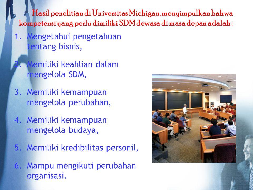 Komponen Utama MSDM-BK Rumusan Kamus Kompetensi Organisasi.
