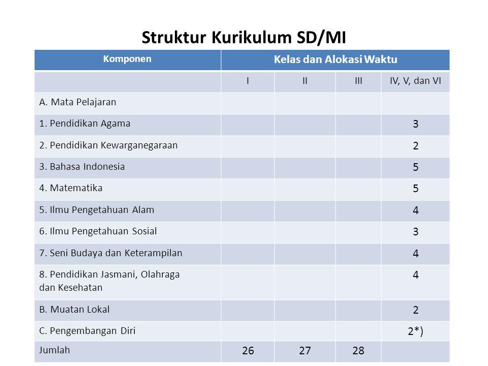 Struktur Kurikulum SD/MI Komponen Kelas dan Alokasi Waktu IIIIIIIV, V, dan VI A. Mata Pelajaran 1. Pendidikan Agama 3 2. Pendidikan Kewarganegaraan 2