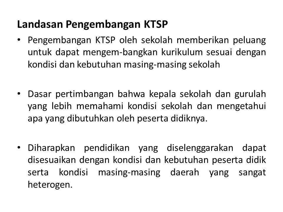 Landasan Pengembangan KTSP Pengembangan KTSP oleh sekolah memberikan peluang untuk dapat mengem-bangkan kurikulum sesuai dengan kondisi dan kebutuhan