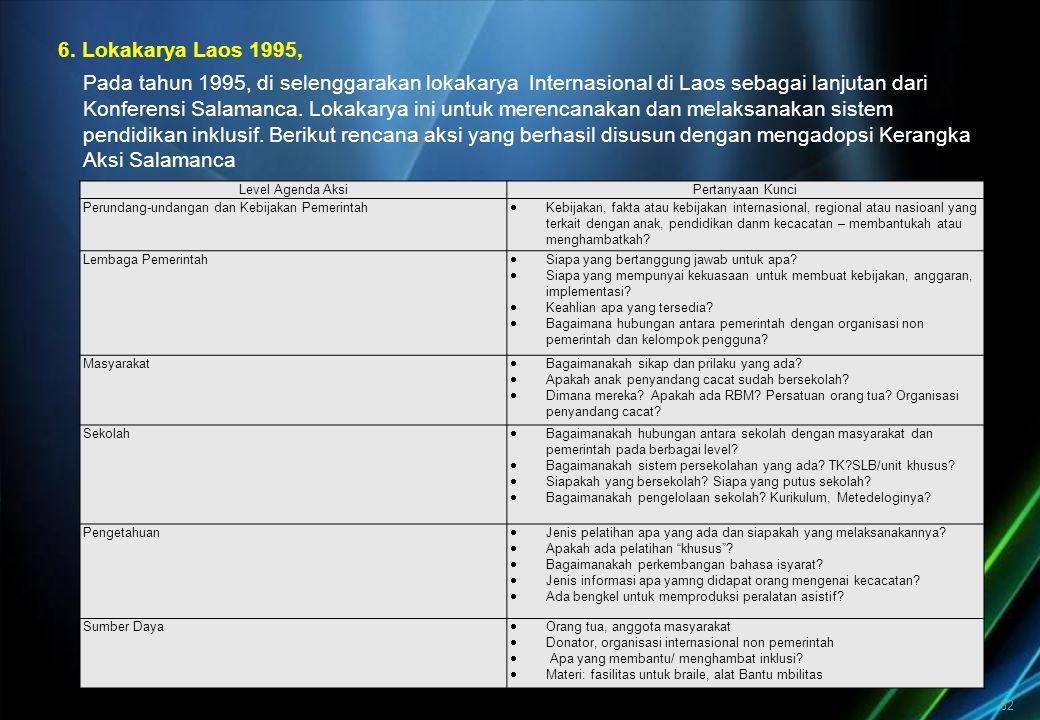 62 Level Agenda AksiPertanyaan Kunci Perundang-undangan dan Kebijakan Pemerintah  Kebijakan, fakta atau kebijakan internasional, regional atau nasioa