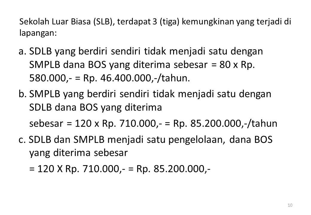 Sekolah Luar Biasa (SLB), terdapat 3 (tiga) kemungkinan yang terjadi di lapangan: a.SDLB yang berdiri sendiri tidak menjadi satu dengan SMPLB dana BOS yang diterima sebesar = 80 x Rp.