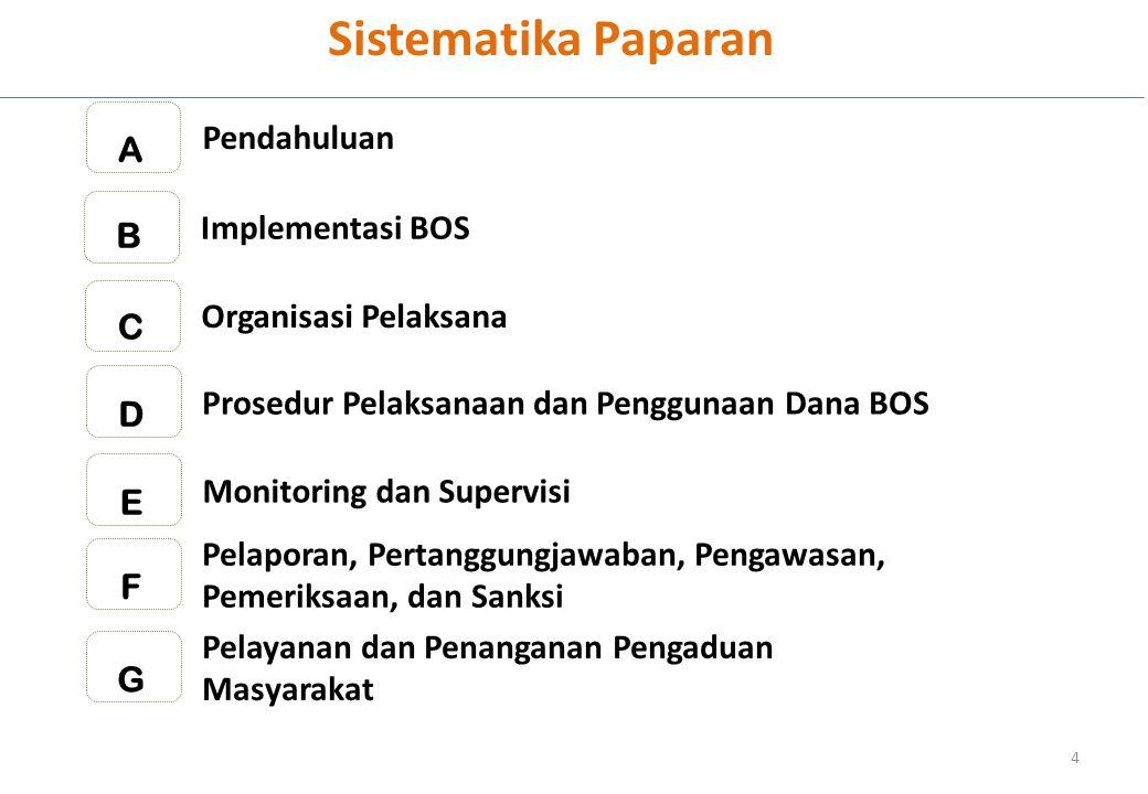 Sistematika Paparan 4 Implementasi BOS B Organisasi Pelaksana C Pendahuluan A Prosedur Pelaksanaan dan Penggunaan Dana BOS D Pelaporan, Pertanggungjawaban, Pengawasan, Pemeriksaan, dan Sanksi F Monitoring dan Supervisi E Pelayanan dan Penanganan Pengaduan Masyarakat G