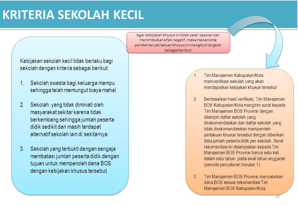 KRITERIA SEKOLAH KECIL 47 Kebijakan sekolah kecil tidak berlaku bagi sekolah dengan kriteria sebagai berikut: 1.Sekolah swasta bagi keluarga mampu sehingga telah memungut biaya mahal.