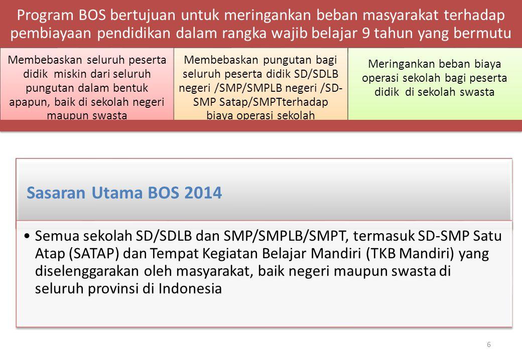 6 Program BOS bertujuan untuk meringankan beban masyarakat terhadap pembiayaan pendidikan dalam rangka wajib belajar 9 tahun yang bermutu Membebaskan seluruh peserta didik miskin dari seluruh pungutan dalam bentuk apapun, baik di sekolah negeri maupun swasta Membebaskan pungutan bagi seluruh peserta didik SD/SDLB negeri /SMP/SMPLB negeri /SD- SMP Satap/SMPTterhadap biaya operasi sekolah Meringankan beban biaya operasi sekolah bagi peserta didik di sekolah swasta Sasaran Utama BOS 2014 Semua sekolah SD/SDLB dan SMP/SMPLB/SMPT, termasuk SD-SMP Satu Atap (SATAP) dan Tempat Kegiatan Belajar Mandiri (TKB Mandiri) yang diselenggarakan oleh masyarakat, baik negeri maupun swasta di seluruh provinsi di Indonesia