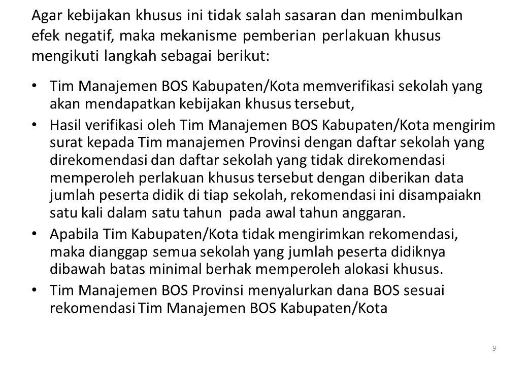 Pelaporan Tingkat Kabupaten/Kota 1.Rekapitulasi penggunaan Dana BOS yang diperoleh dari Tim BOS Sekolah (Formulir BOS-K8) 2.Penanganan Pengaduan Masyarakat, – Jenis kasus – Skala kasus – Kemajuan penanganan, – Status penyelesaian.