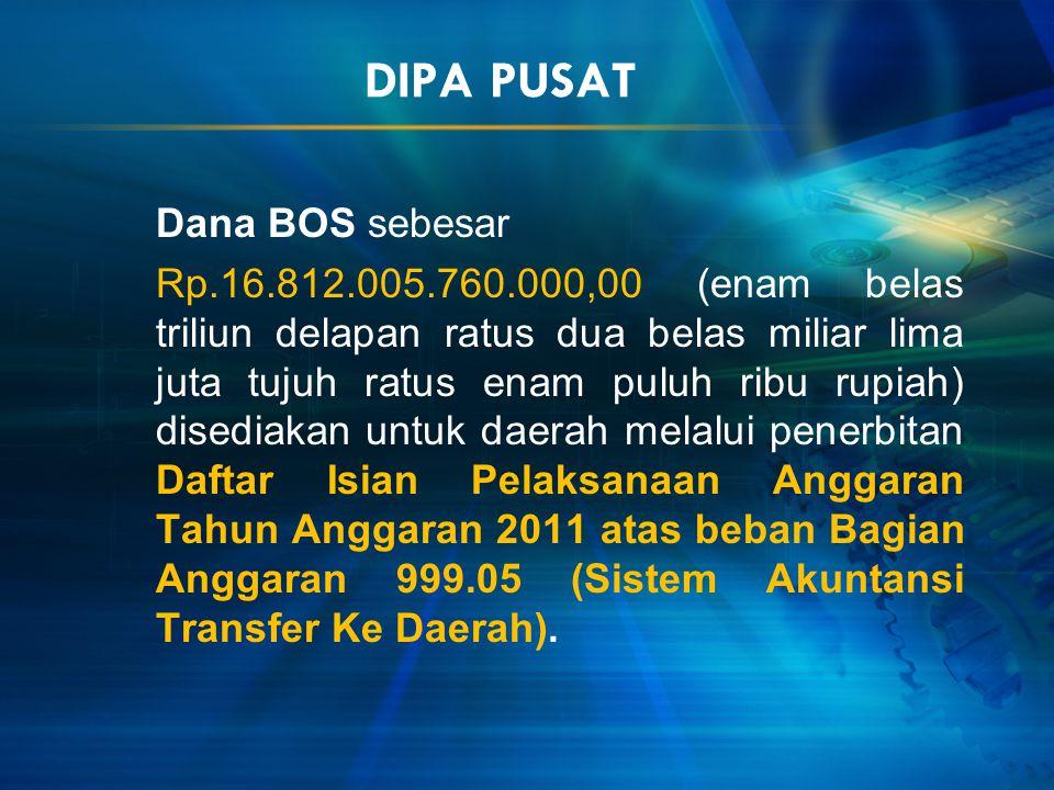 DIPA PUSAT Dana BOS sebesar Rp.16.812.005.760.000,00 (enam belas triliun delapan ratus dua belas miliar lima juta tujuh ratus enam puluh ribu rupiah)