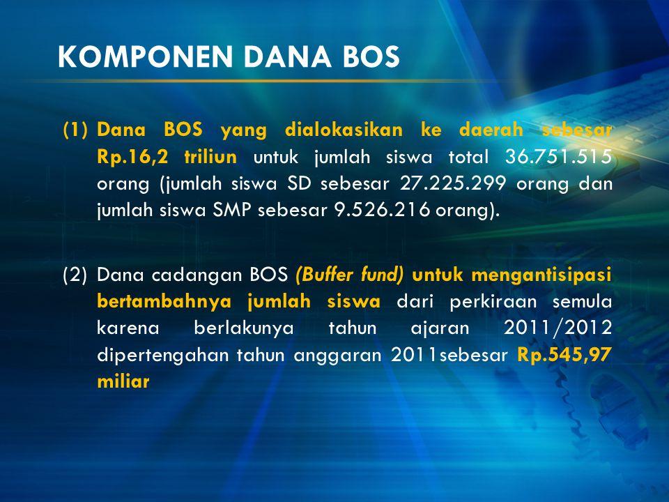 KOMPONEN DANA BOS (1)Dana BOS yang dialokasikan ke daerah sebesar Rp.16,2 triliun untuk jumlah siswa total 36.751.515 orang (jumlah siswa SD sebesar 2