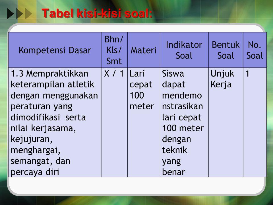 Tabel kisi-kisi soal: Kompetensi Dasar Bhn/ Kls/ Smt Materi Indikator Soal Bentuk Soal No. Soal 1.3 Mempraktikkan keterampilan atletik dengan mengguna