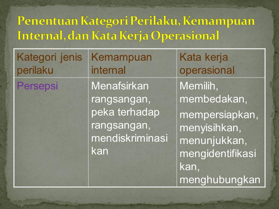 Kategori jenis perilaku Kemampuan internal Kata kerja operasional PersepsiMenafsirkan rangsangan, peka terhadap rangsangan, mendiskriminasi kan Memili