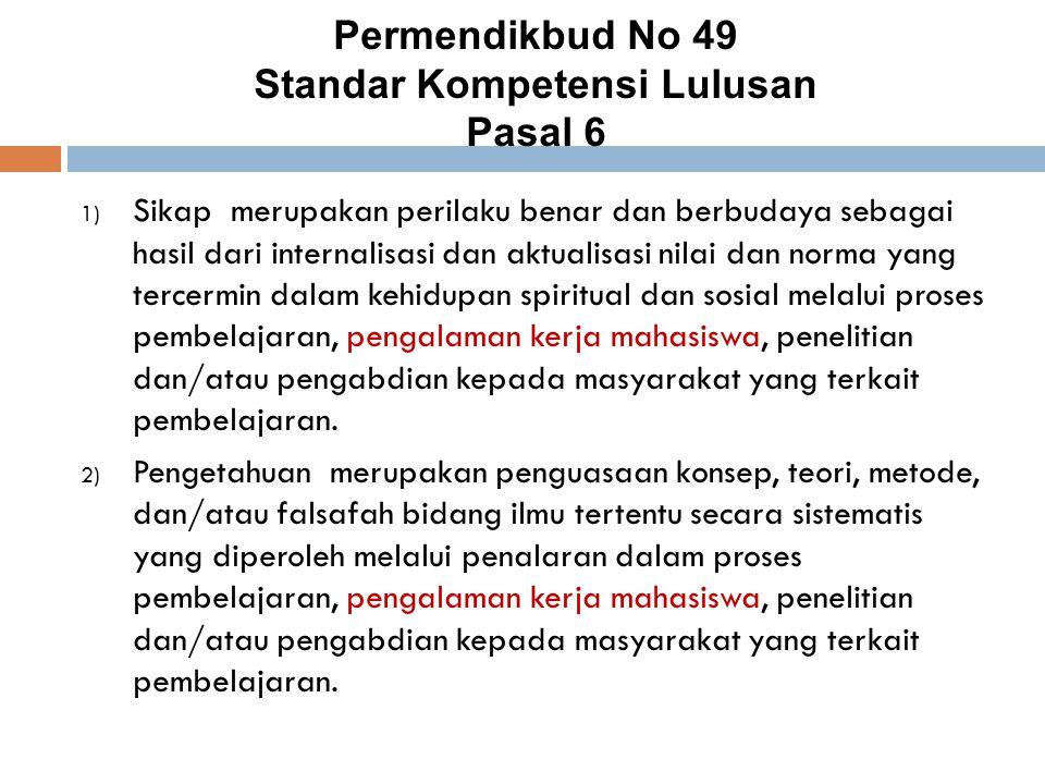 Permendikbud No 49 Standar Kompetensi Lulusan Pasal 6 1) Sikap merupakan perilaku benar dan berbudaya sebagai hasil dari internalisasi dan aktualisasi