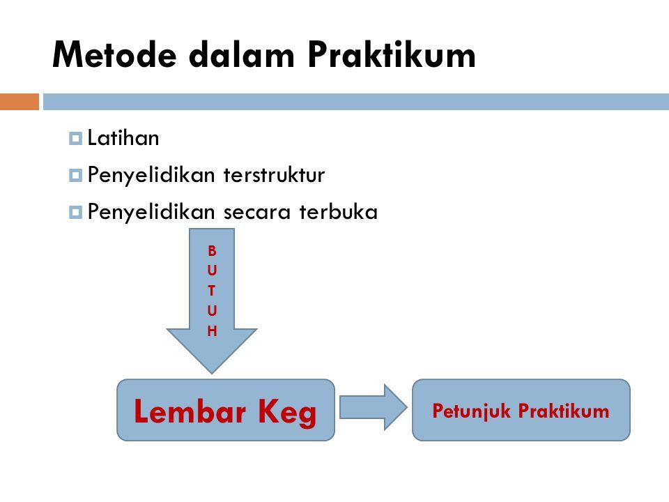 Metode dalam Praktikum  Latihan  Penyelidikan terstruktur  Penyelidikan secara terbuka BUTUHBUTUH Lembar Keg Petunjuk Praktikum