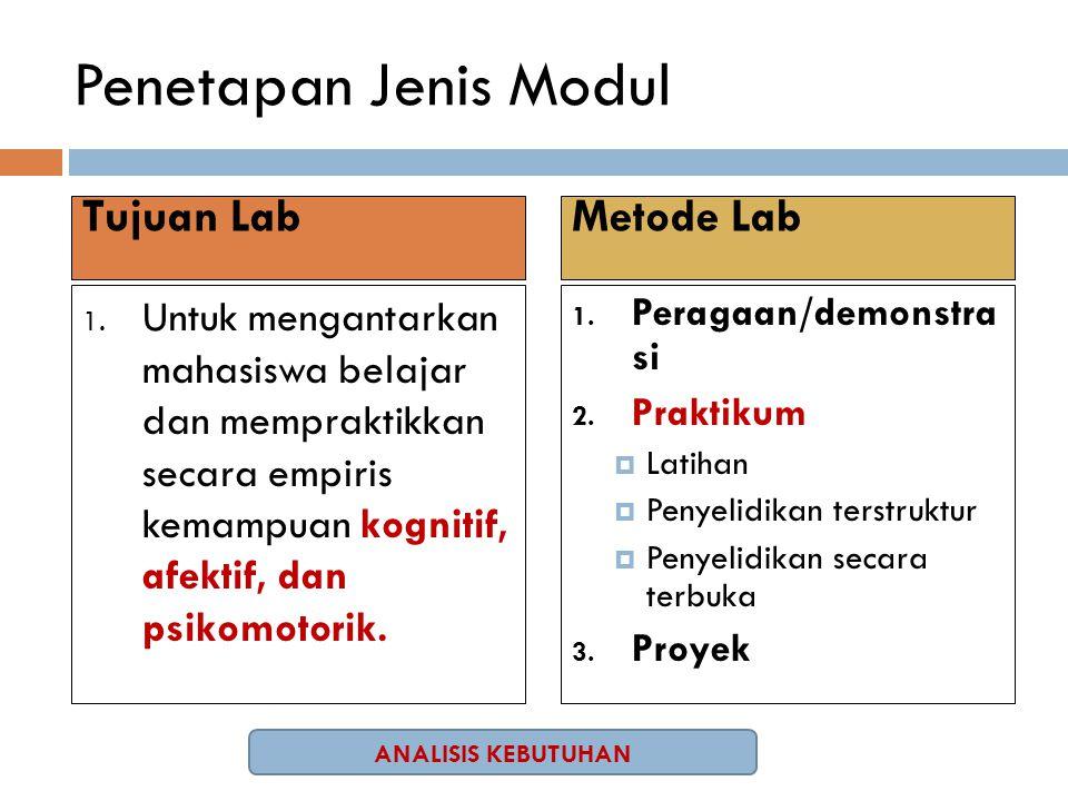Penetapan Jenis Modul 1. Untuk mengantarkan mahasiswa belajar dan mempraktikkan secara empiris kemampuan kognitif, afektif, dan psikomotorik. 1. Perag