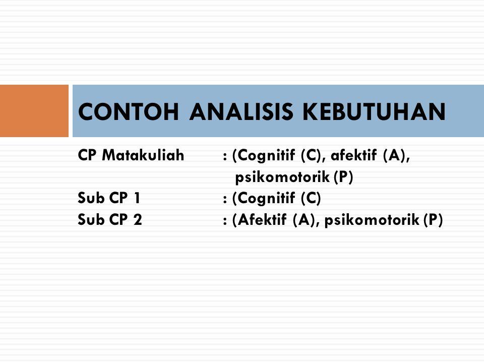 CP Matakuliah: (Cognitif (C), afektif (A), psikomotorik (P) Sub CP 1: (Cognitif (C) Sub CP 2 : (Afektif (A), psikomotorik (P) CONTOH ANALISIS KEBUTUHA