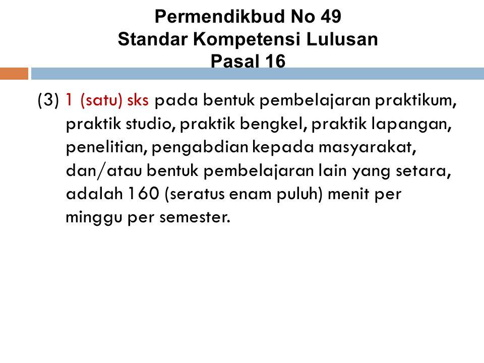 Permendikbud No 49 Standar Kompetensi Lulusan Pasal 16 (3) 1 (satu) sks pada bentuk pembelajaran praktikum, praktik studio, praktik bengkel, praktik l
