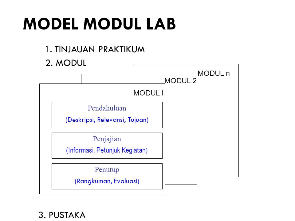 MODEL MODUL LAB II II Pendahuluan (Deskripsi, Relevansi, Tujuan) Penjajian (Informasi, Petunjuk Kegiatan) Penutup (Rangkuman, Evaluasi) 1. TINJAUAN PR
