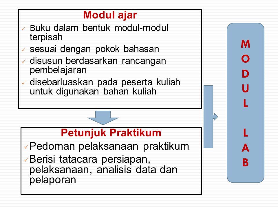 Modul ajar B uku dalam bentuk modul-modul terpisah sesuai dengan pokok bahasan disusun berdasarkan rancangan pembelajaran disebarluaskan pada peserta