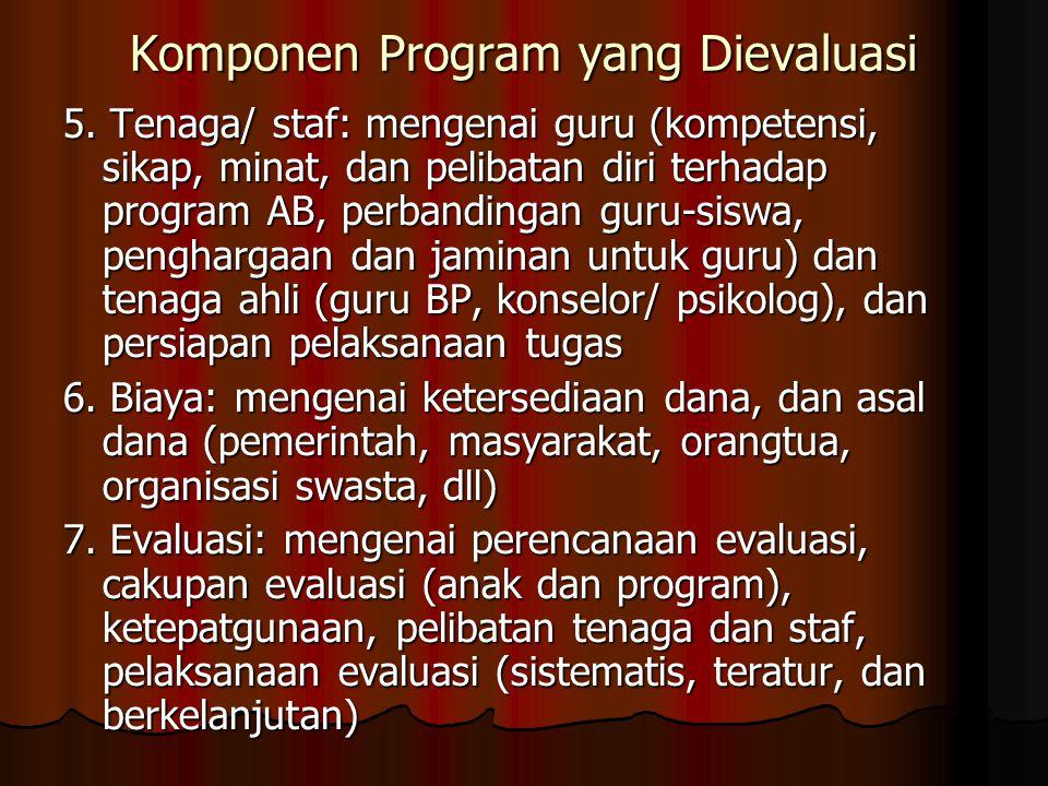 Komponen Program yang Dievaluasi 5.