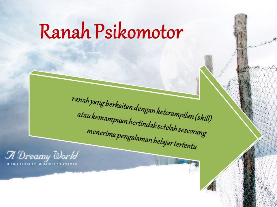 Ranah Psikomotor