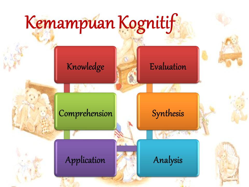 Kemampuan Kognitif KnowledgeComprehensionApplicationAnalysisSynthesisEvaluation