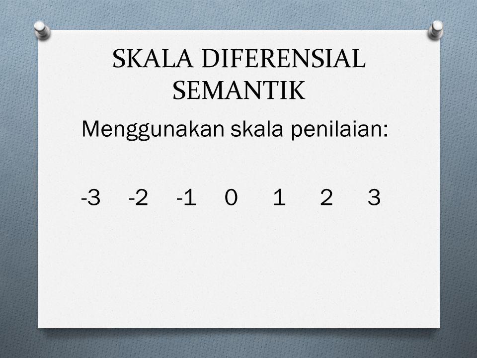 SKALA DIFERENSIAL SEMANTIK Menggunakan skala penilaian: -3-2-10123