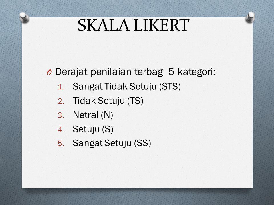 SKALA LIKERT O Derajat penilaian terbagi 5 kategori: 1. Sangat Tidak Setuju (STS) 2. Tidak Setuju (TS) 3. Netral (N) 4. Setuju (S) 5. Sangat Setuju (S