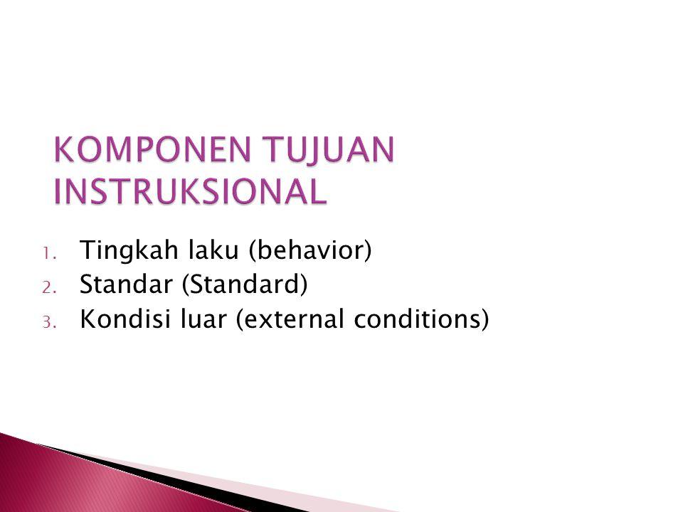 1. Tingkah laku (behavior) 2. Standar (Standard) 3. Kondisi luar (external conditions)