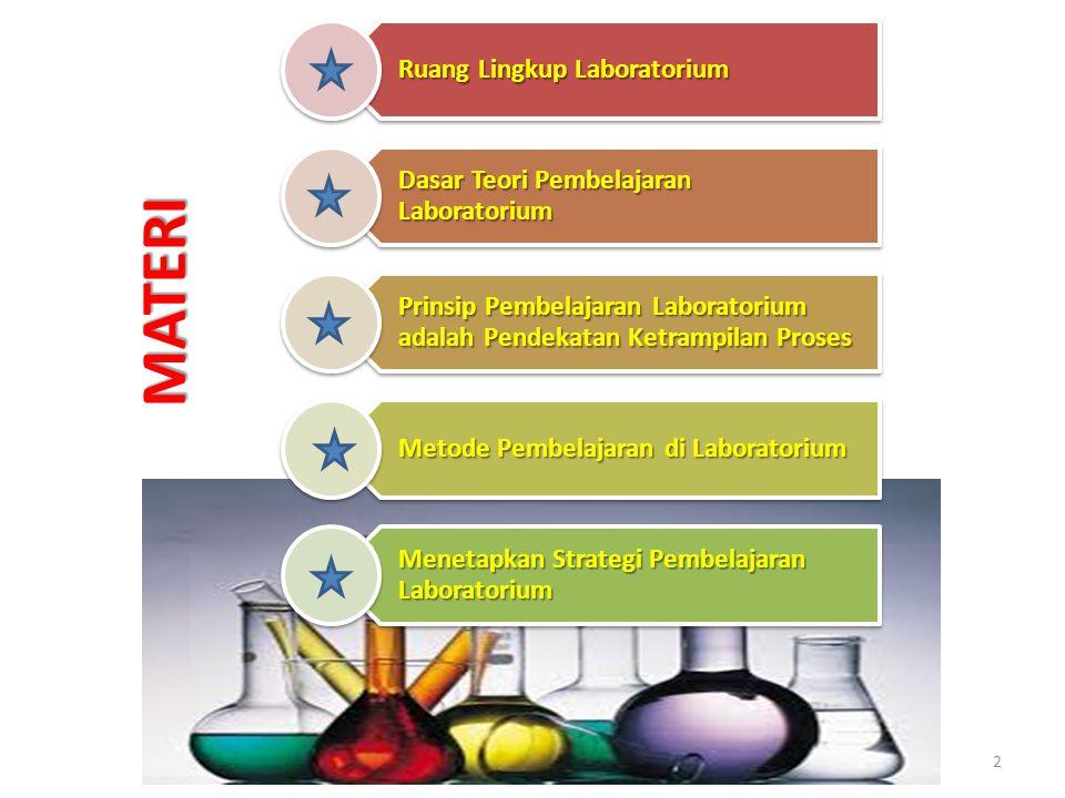 MATERI Ruang Lingkup Laboratorium Dasar Teori Pembelajaran Laboratorium Prinsip Pembelajaran Laboratorium adalah Pendekatan Ketrampilan Proses Metode