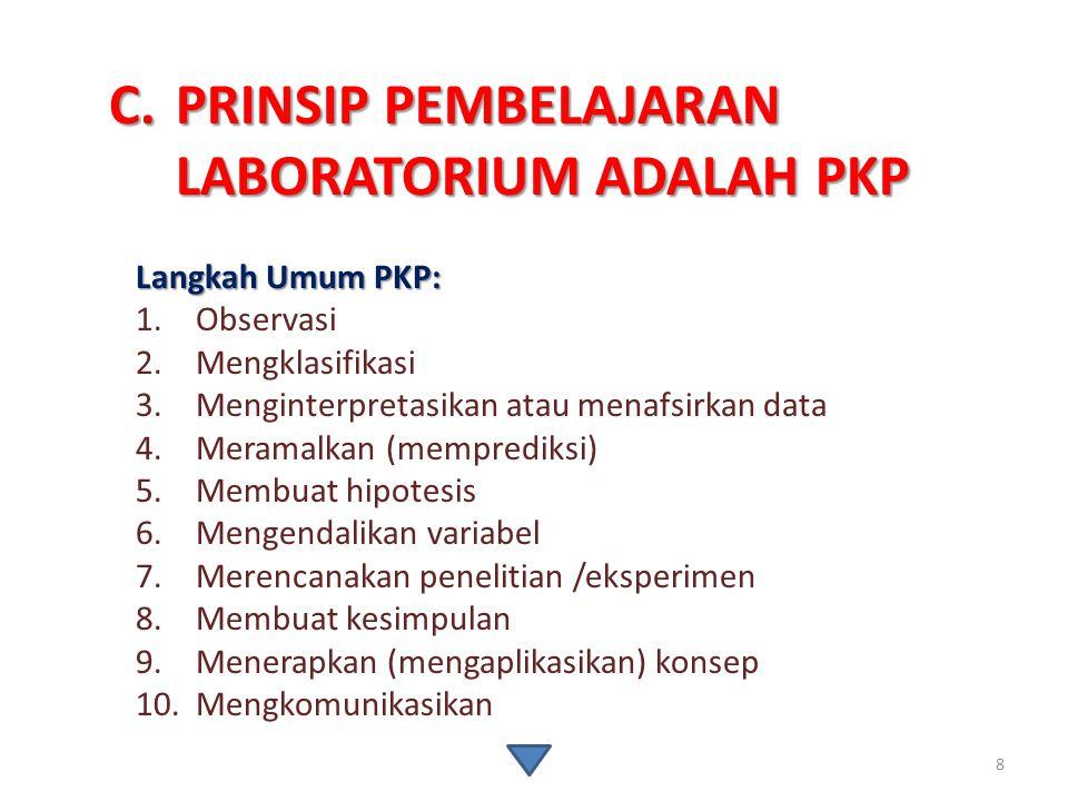 C.PRINSIP PEMBELAJARAN LABORATORIUM ADALAH PKP Langkah Umum PKP: 1.Observasi 2.Mengklasifikasi 3.Menginterpretasikan atau menafsirkan data 4.Meramalka