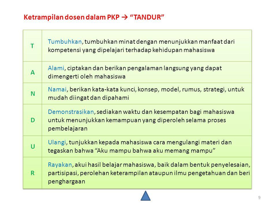 """9 Ketrampilan dosen dalam PKP → """"TANDUR"""""""