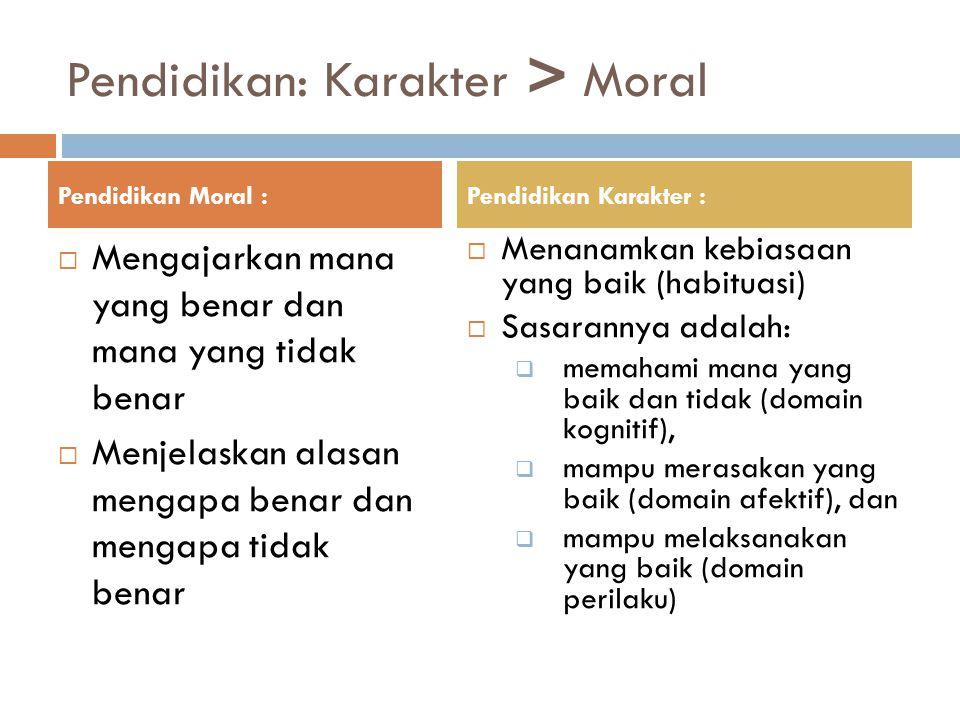 Pendidikan: Karakter > Moral  Mengajarkan mana yang benar dan mana yang tidak benar  Menjelaskan alasan mengapa benar dan mengapa tidak benar  Mena