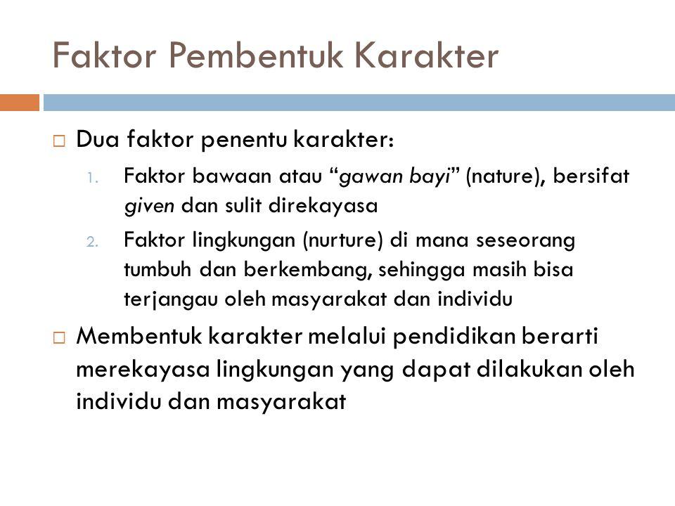 """Faktor Pembentuk Karakter  Dua faktor penentu karakter: 1. Faktor bawaan atau """"gawan bayi"""" (nature), bersifat given dan sulit direkayasa 2. Faktor li"""