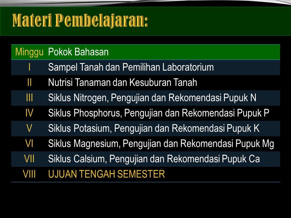 MingguPokok Bahasan ISampel Tanah dan Pemilihan Laboratorium IINutrisi Tanaman dan Kesuburan Tanah IIISiklus Nitrogen, Pengujian dan Rekomendasi Pupuk N IVSiklus Phosphorus, Pengujian dan Rekomendasi Pupuk P VSiklus Potasium, Pengujian dan Rekomendasi Pupuk K VISiklus Magnesium, Pengujian dan Rekomendasi Pupuk Mg VIISiklus Calsium, Pengujian dan Rekomendasi Pupuk Ca VIIIUJUAN TENGAH SEMESTER