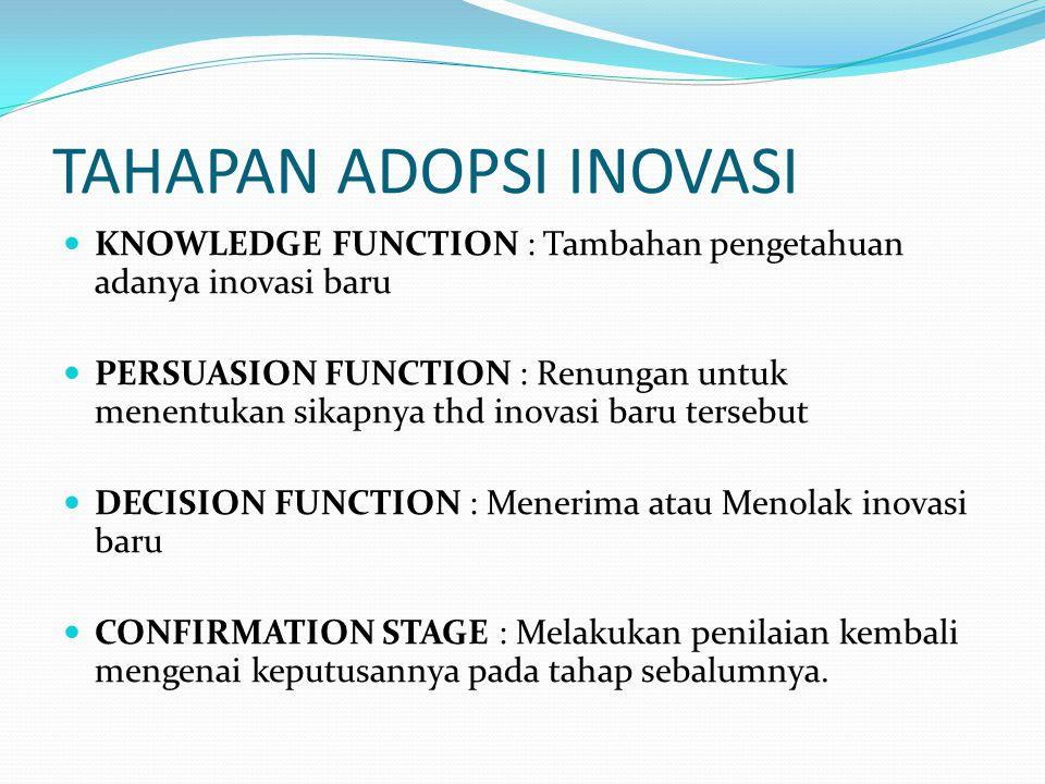 TAHAPAN ADOPSI INOVASI KNOWLEDGE FUNCTION : Tambahan pengetahuan adanya inovasi baru PERSUASION FUNCTION : Renungan untuk menentukan sikapnya thd inovasi baru tersebut DECISION FUNCTION : Menerima atau Menolak inovasi baru CONFIRMATION STAGE : Melakukan penilaian kembali mengenai keputusannya pada tahap sebalumnya.