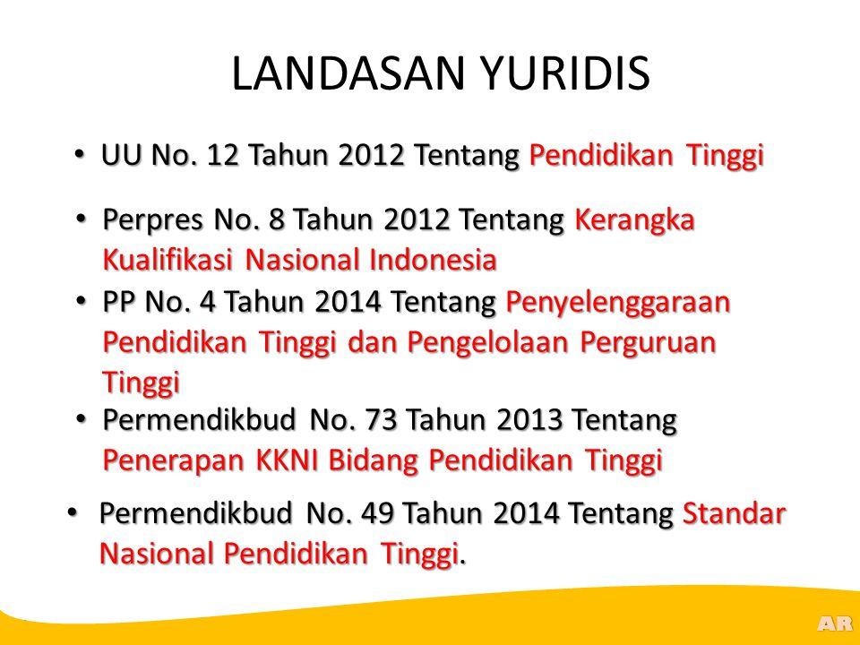@R AR LANDASAN YURIDIS Permendikbud No. 49 Tahun 2014 Tentang Standar Nasional Pendidikan Tinggi. Permendikbud No. 49 Tahun 2014 Tentang Standar Nasio