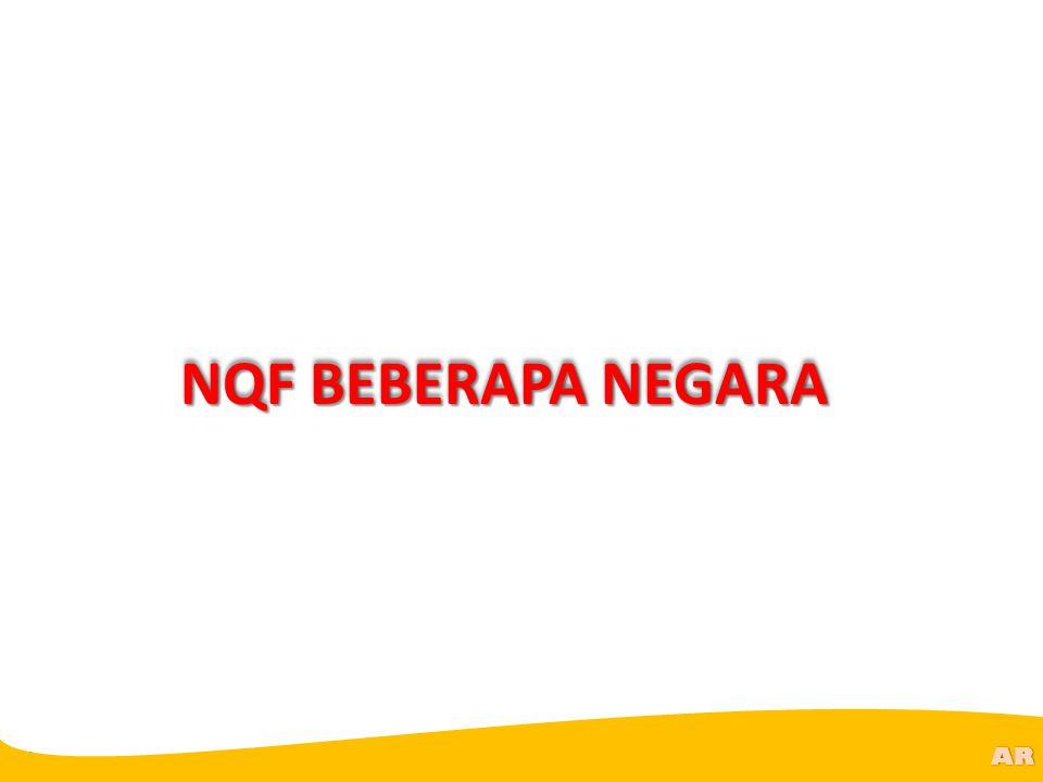 @R AR NQF BEBERAPA NEGARA