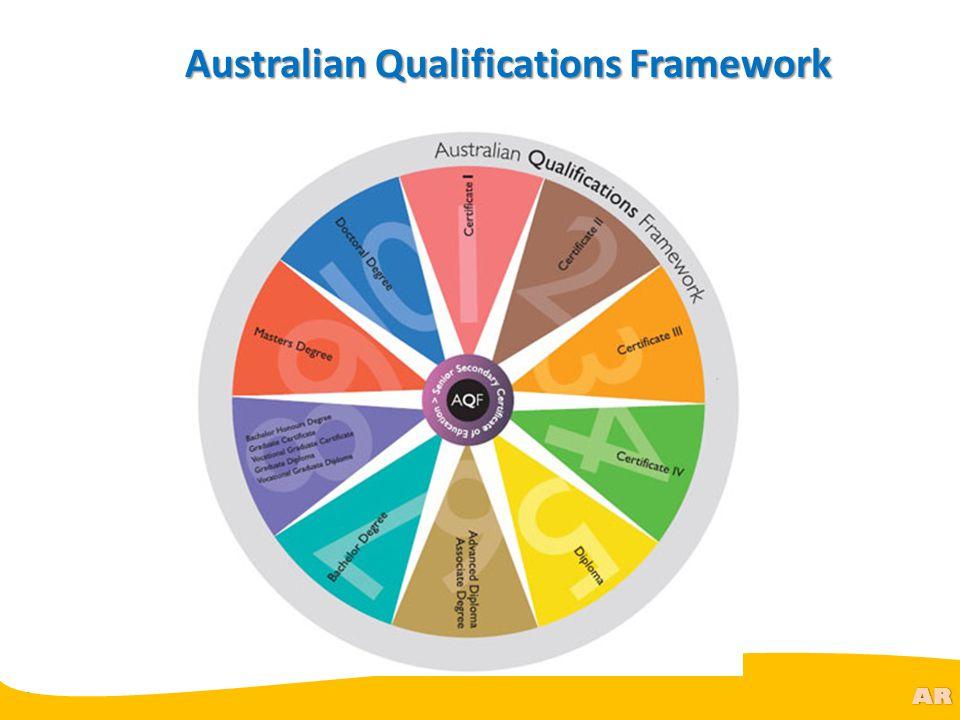 @R AR Australian Qualifications Framework