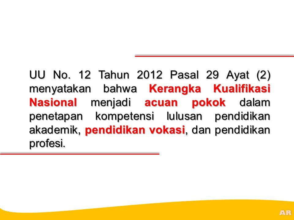 @R AR UU No. 12 Tahun 2012 Pasal 29 Ayat (2) menyatakan bahwa Kerangka Kualifikasi Nasional menjadi acuan pokok dalam penetapan kompetensi lulusan pen