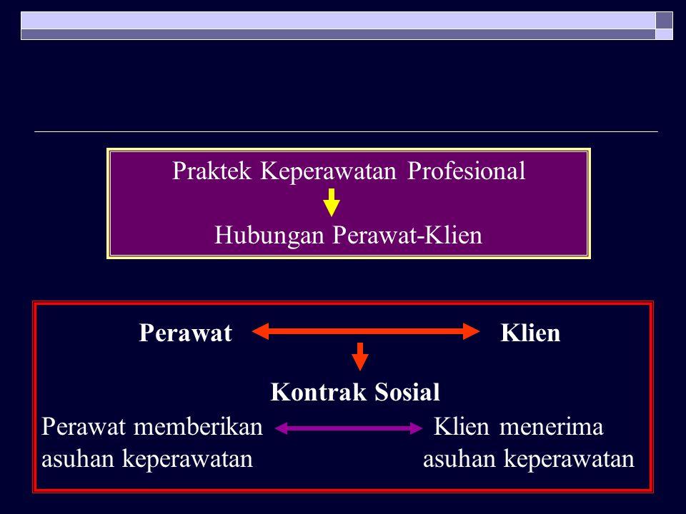 Praktek Keperawatan Profesional Hubungan Perawat-Klien Perawat Klien Kontrak Sosial Perawat memberikan Klien menerima asuhan keperawatan