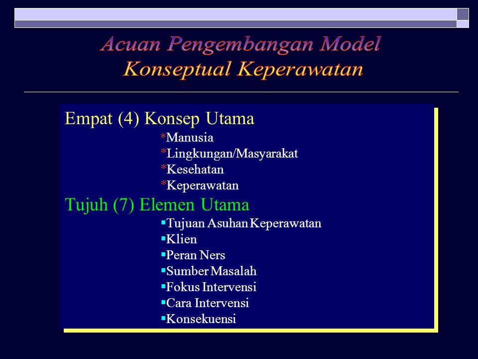 Empat (4) Konsep Utama * Manusia *Lingkungan/Masyarakat *Kesehatan *Keperawatan Tujuh (7) Elemen Utama  Tujuan Asuhan Keperawatan  Klien  Peran Ner